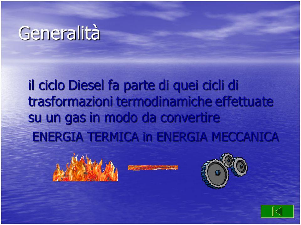 Generalità il ciclo Diesel fa parte di quei cicli di trasformazioni termodinamiche effettuate su un gas in modo da convertire ENERGIA TERMICA in ENERG