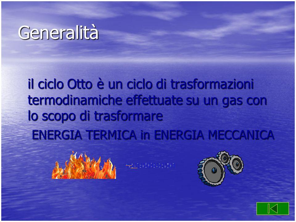 Generalità il ciclo Otto è un ciclo di trasformazioni termodinamiche effettuate su un gas con lo scopo di trasformare ENERGIA TERMICA in ENERGIA MECCA