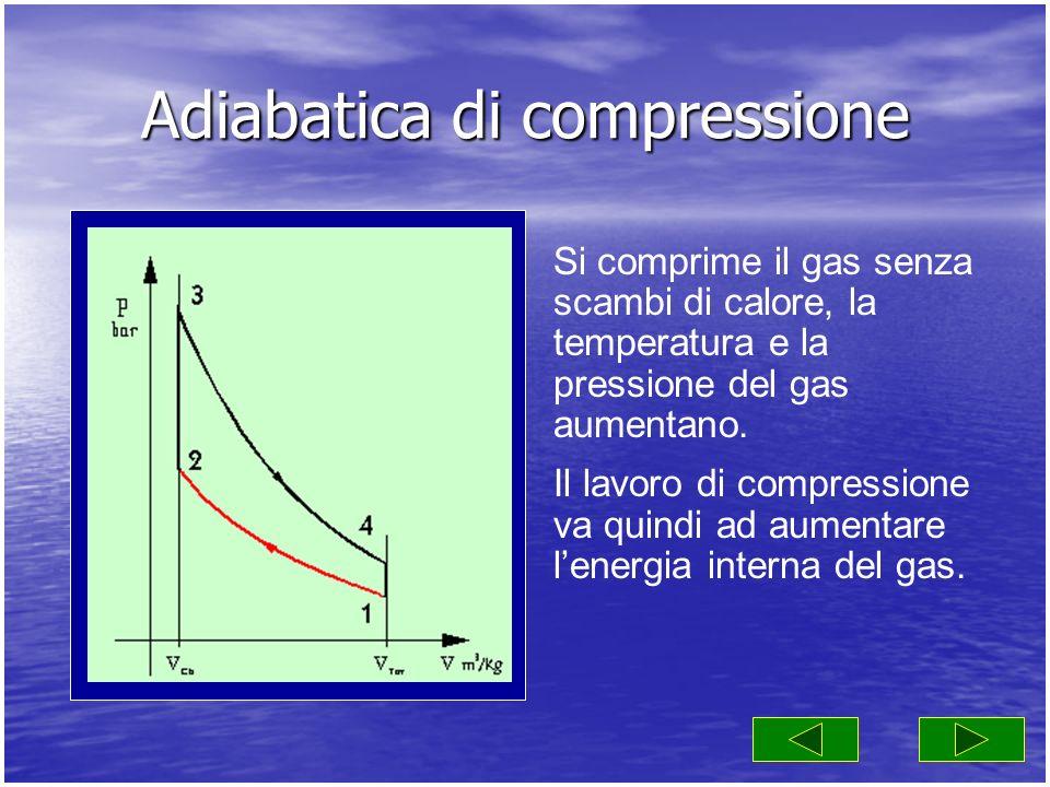 Si comprime il gas senza scambi di calore, la temperatura e la pressione del gas aumentano. Il lavoro di compressione va quindi ad aumentare lenergia