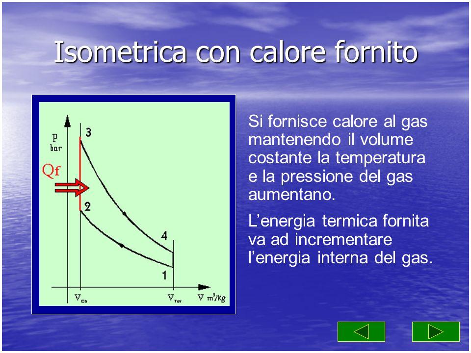Si fornisce calore al gas mantenendo il volume costante la temperatura e la pressione del gas aumentano. Lenergia termica fornita va ad incrementare l