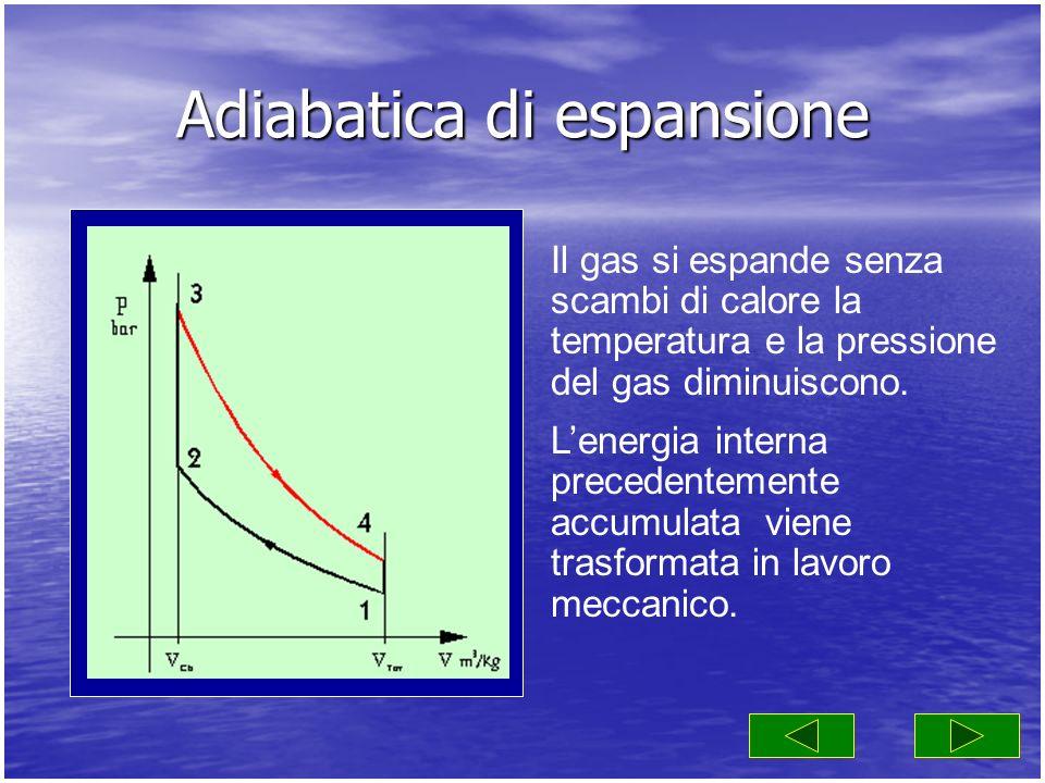 Il gas si espande senza scambi di calore la temperatura e la pressione del gas diminuiscono. Lenergia interna precedentemente accumulata viene trasfor