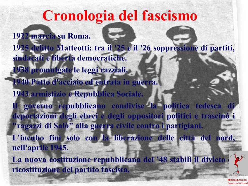 Cronologia del fascismo 1922 marcia su Roma.