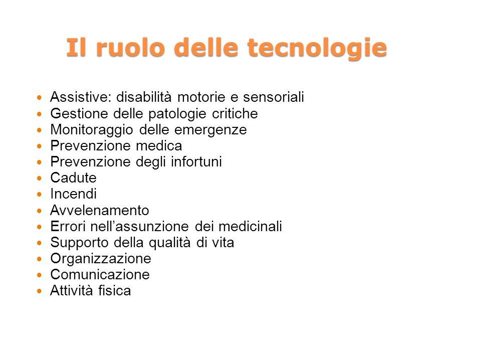 Il ruolo delle tecnologie Assistive: disabilità motorie e sensoriali Gestione delle patologie critiche Monitoraggio delle emergenze Prevenzione medica