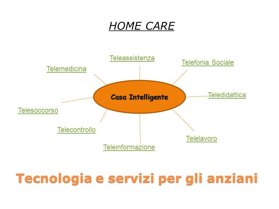 Tecnologia e servizi per gli anziani HOME CARE Telemedicina Teleassistenza Telefonia Sociale Teleinformazione Telelavoro Teledidattica Telesoccorso Telecontrollo