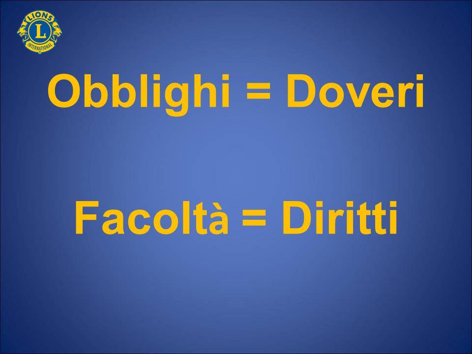 Obblighi = Doveri Facolt à = Diritti