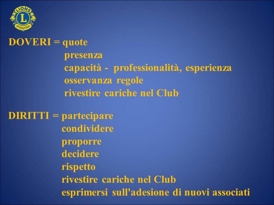DIRITTI = partecipare condividere proporre decidere rispetto rivestire cariche nel Club esprimersi sull'adesione di nuovi associati DOVERI = quote pre