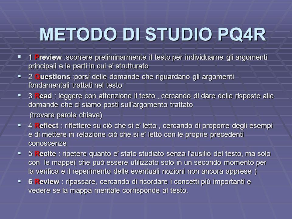 METODO DI STUDIO PQ4R 1 Preview :scorrere preliminarmente il testo per individuarne gli argomenti principali e le parti in cui e' strutturato 1 Previe