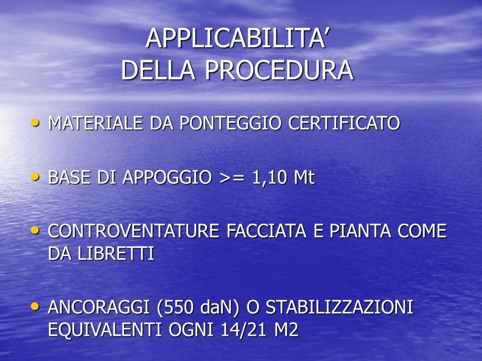 APPLICABILITA DELLA PROCEDURA MATERIALE DA PONTEGGIO CERTIFICATO MATERIALE DA PONTEGGIO CERTIFICATO BASE DI APPOGGIO >= 1,10 Mt BASE DI APPOGGIO >= 1,