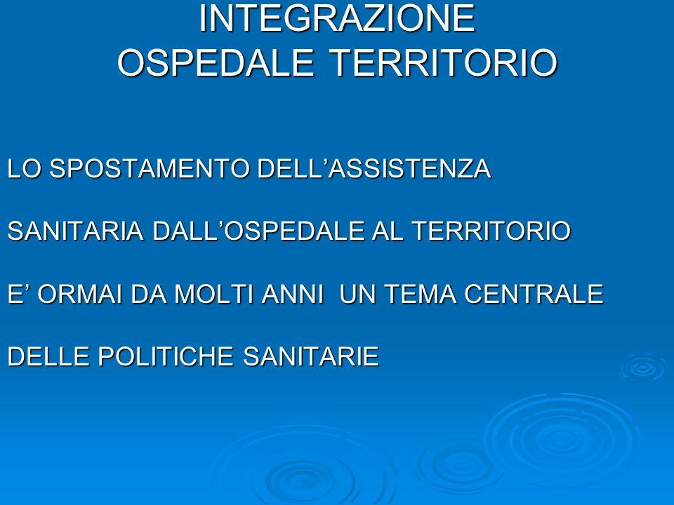 I° PROBLEMA LA SOSTENIBILITA FINANZIARIA DELLA SANITA IN ITALIA DEVE RICONDURSI SANITA IN ITALIA DEVE RICONDURSI ALLASPETTO DELLA SPESA PUBBLICA