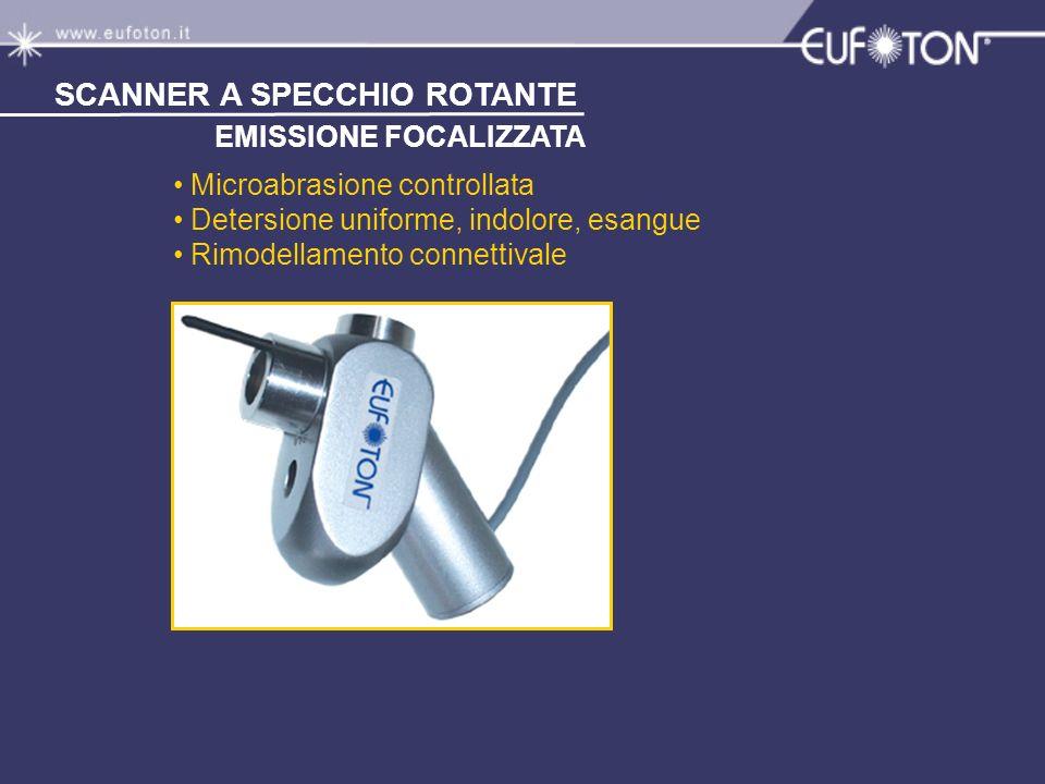 EMISSIONE FOCALIZZATA SCANNER A SPECCHIO ROTANTE Microabrasione controllata Detersione uniforme, indolore, esangue Rimodellamento connettivale