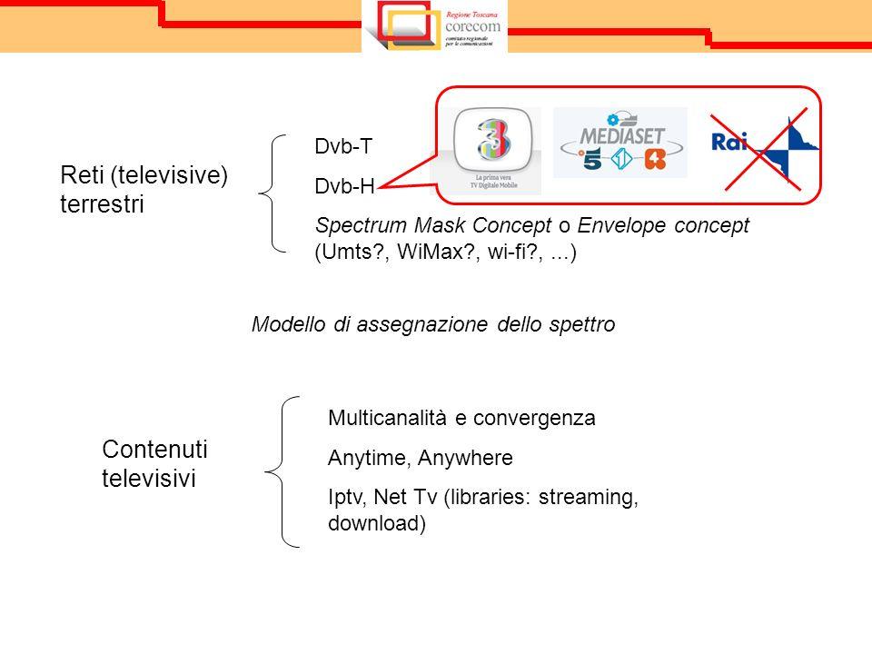 Reti (televisive) terrestri Dvb-T Dvb-H Spectrum Mask Concept o Envelope concept (Umts , WiMax , wi-fi ,...) Modello di assegnazione dello spettro Contenuti televisivi Multicanalità e convergenza Anytime, Anywhere Iptv, Net Tv (libraries: streaming, download)