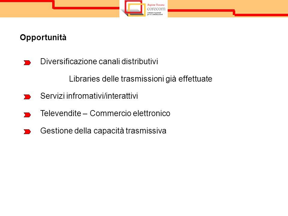 Opportunità Diversificazione canali distributivi Libraries delle trasmissioni già effettuate Servizi infromativi/interattivi Televendite – Commercio elettronico Gestione della capacità trasmissiva