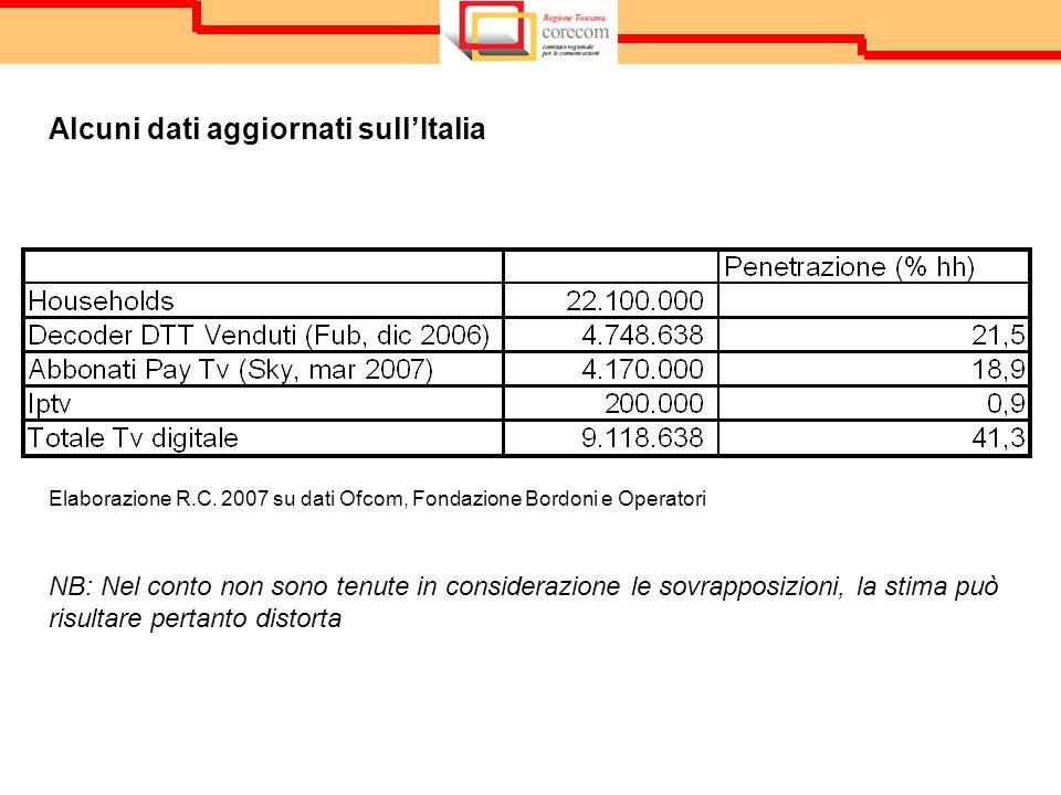 Elaborazione R.C. 2007 su dati Ofcom, Fondazione Bordoni e Operatori Alcuni dati aggiornati sullItalia NB: Nel conto non sono tenute in considerazione