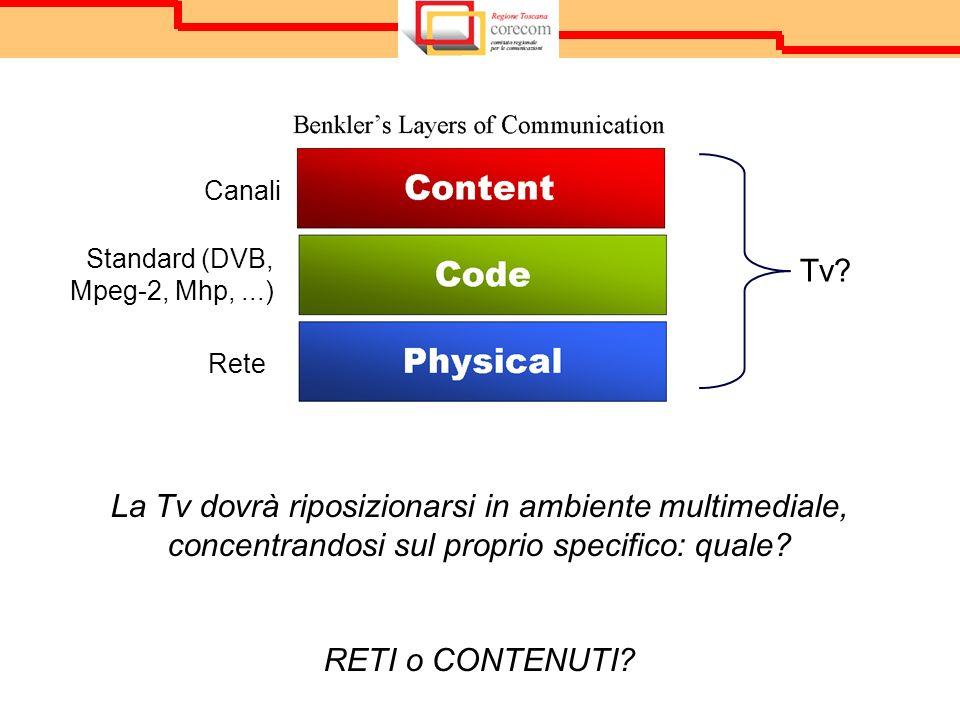 Rete Canali Standard (DVB, Mpeg-2, Mhp,...) Tv? La Tv dovrà riposizionarsi in ambiente multimediale, concentrandosi sul proprio specifico: quale? RETI