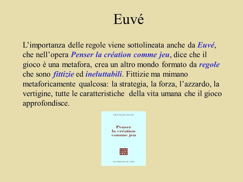 Limportanza delle regole viene sottolineata anche da Euvé, che nellopera Penser la création comme jeu, dice che il gioco è una metafora, crea un altro mondo formato da regole che sono fittizie ed ineluttabili.