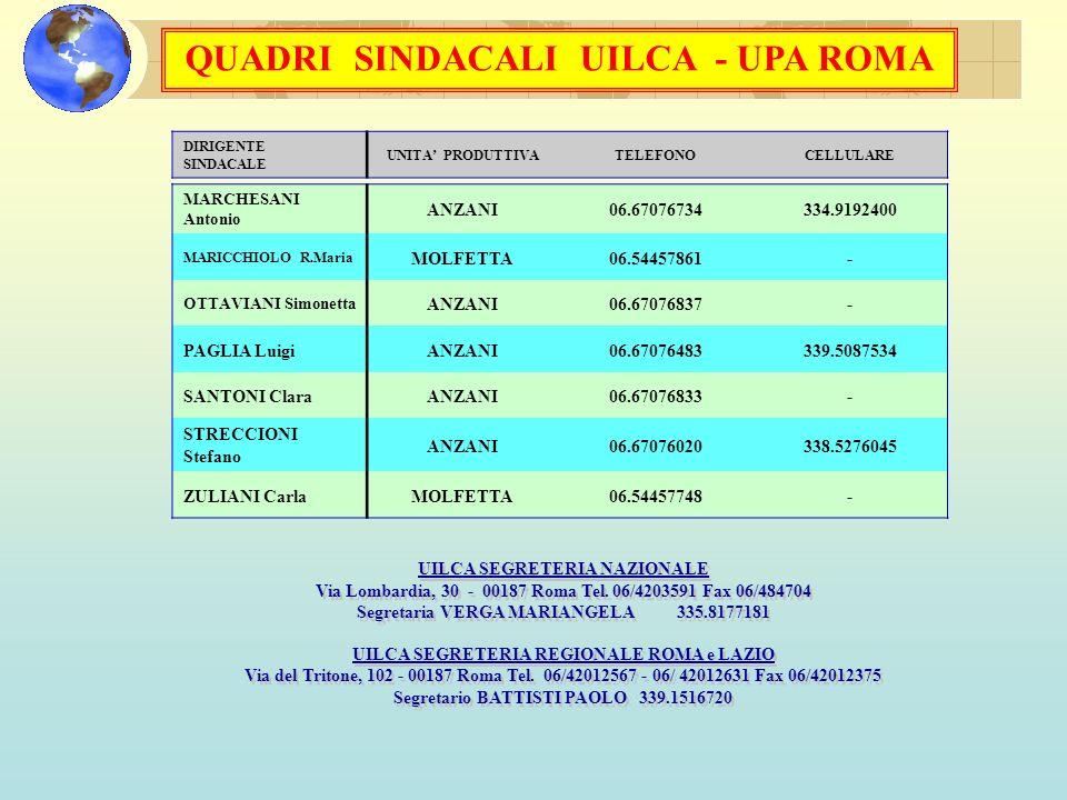 La Redazione Antonio Crispo Pietro Bianca Stefano Streccioni seguici anche sul nostro sito internet www.uilca.it/uilcapitalia e-mail: antonio.crispo@unicreditgroup.eu