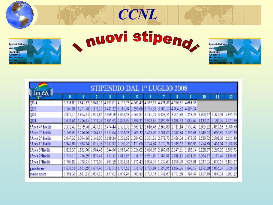a cura di Antonio Crispo Il nome, Cae , non dice nulla, anche agli addetti ai lavori.