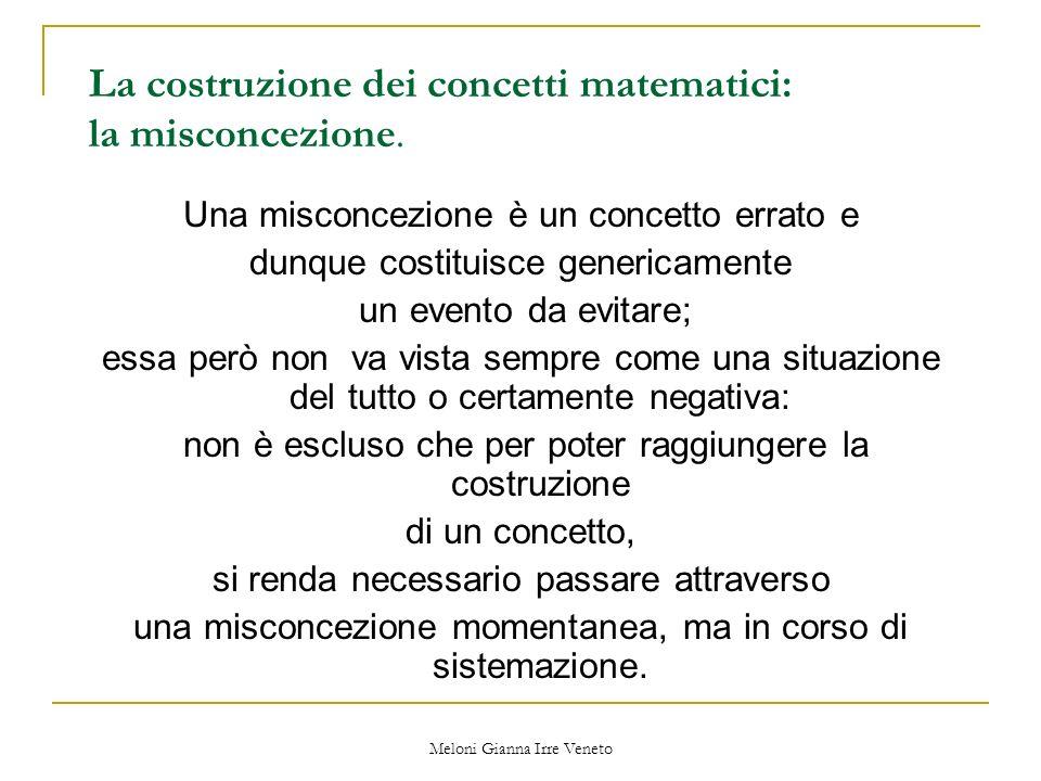 Meloni Gianna Irre Veneto La costruzione dei concetti matematici: la misconcezione.