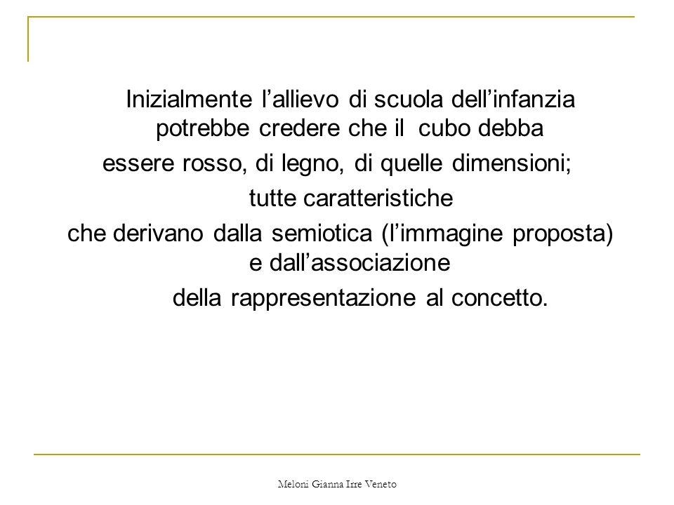 Meloni Gianna Irre Veneto Inizialmente lallievo di scuola dellinfanzia potrebbe credere che il cubo debba essere rosso, di legno, di quelle dimensioni; tutte caratteristiche che derivano dalla semiotica (limmagine proposta) e dallassociazione della rappresentazione al concetto.