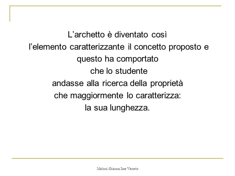 Meloni Gianna Irre Veneto Larchetto è diventato così lelemento caratterizzante il concetto proposto e questo ha comportato che lo studente andasse alla ricerca della proprietà che maggiormente lo caratterizza: la sua lunghezza.