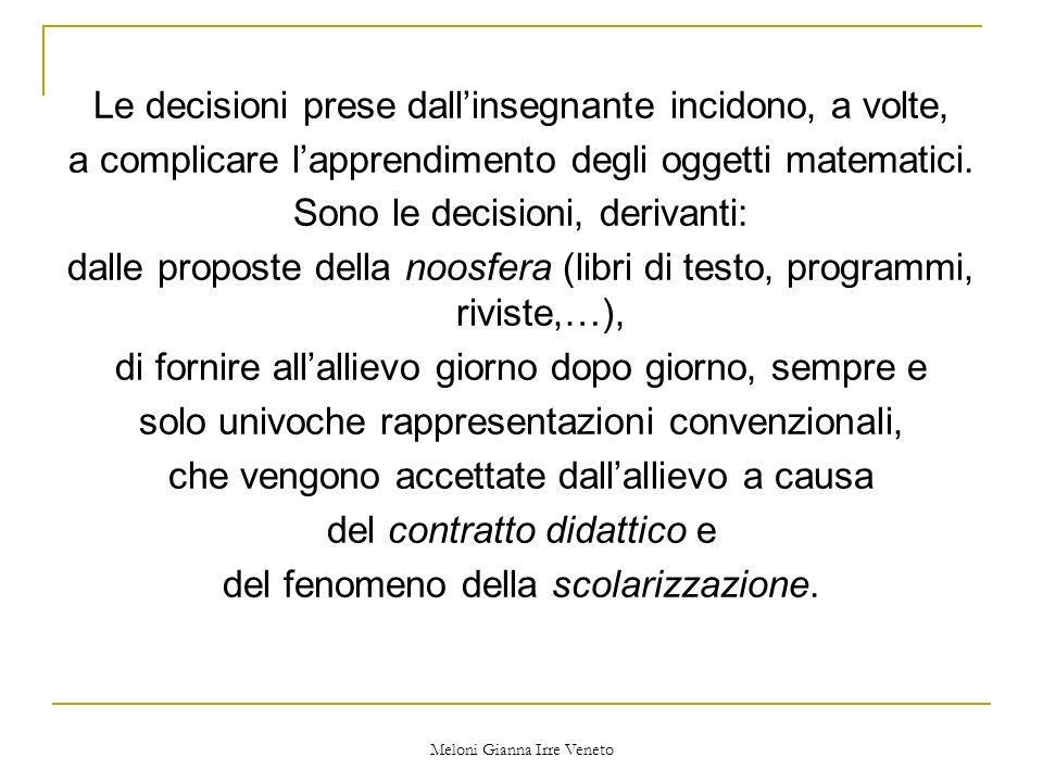 Meloni Gianna Irre Veneto Le decisioni prese dallinsegnante incidono, a volte, a complicare lapprendimento degli oggetti matematici.