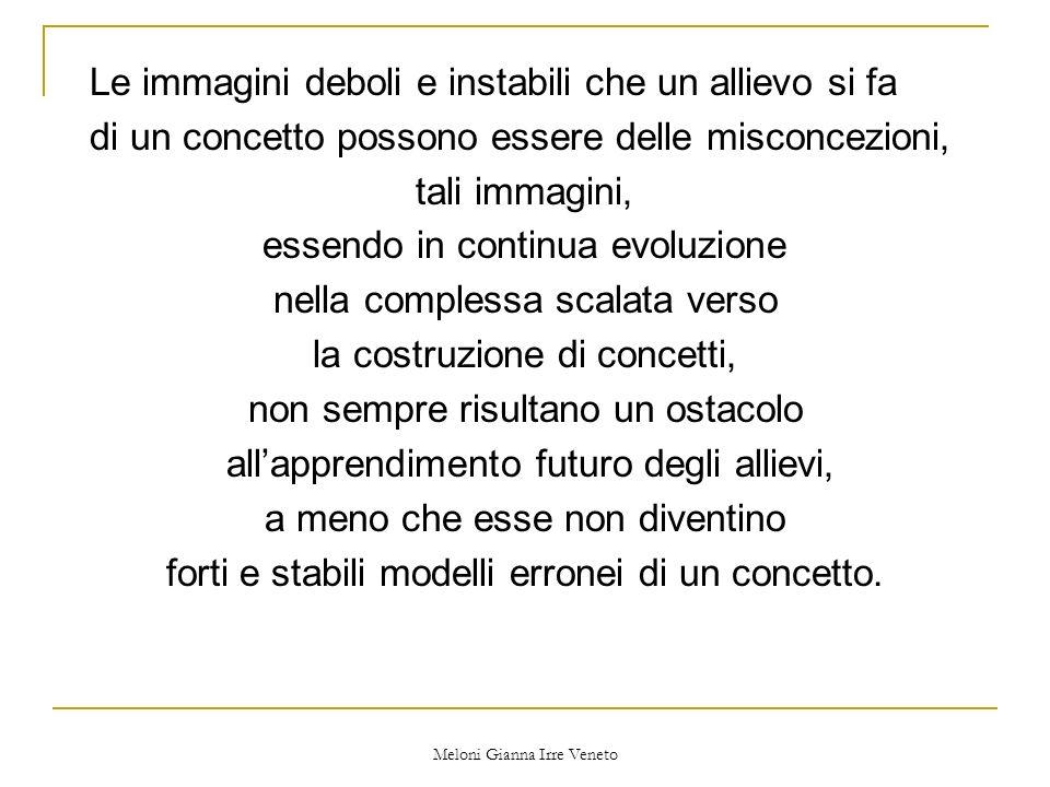 Meloni Gianna Irre Veneto Queste misconcezioni mettono in evidenza come si confonda la rappresentazione proposta con loggetto matematico che si vuole far apprendere.