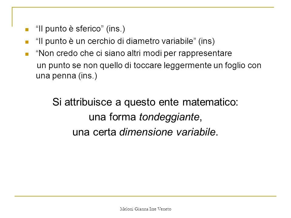 Meloni Gianna Irre Veneto Il punto è sferico (ins.) Il punto è un cerchio di diametro variabile (ins) Non credo che ci siano altri modi per rappresentare un punto se non quello di toccare leggermente un foglio con una penna (ins.) Si attribuisce a questo ente matematico: una forma tondeggiante, una certa dimensione variabile.