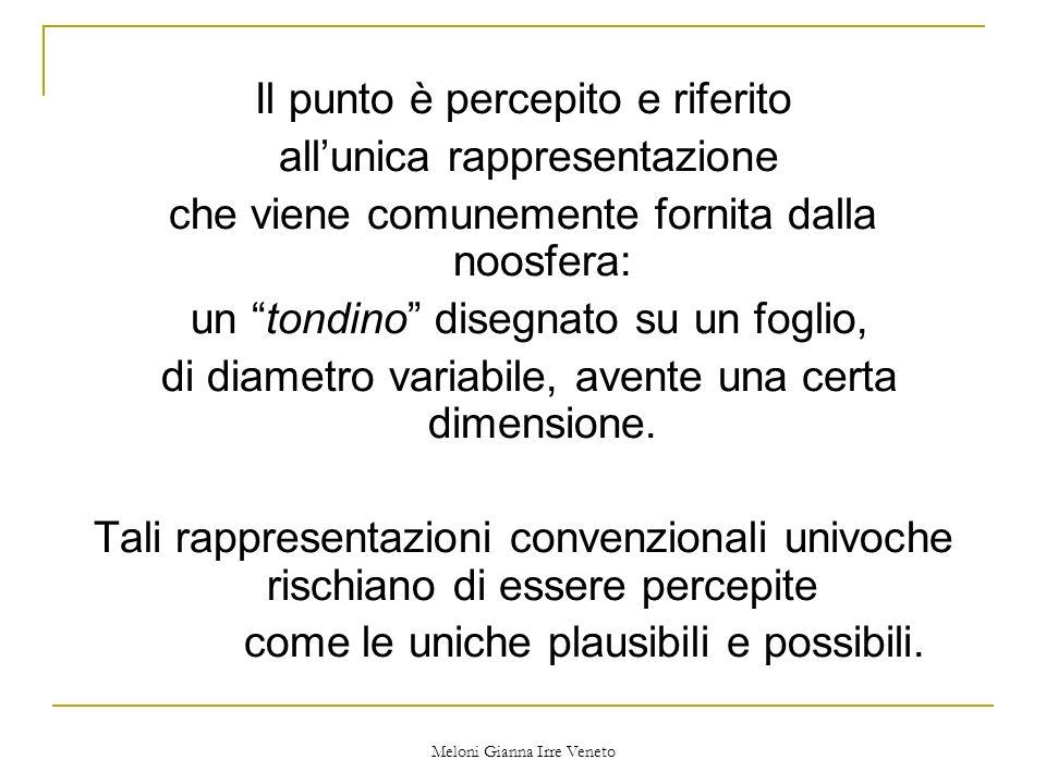 Meloni Gianna Irre Veneto Il punto è percepito e riferito allunica rappresentazione che viene comunemente fornita dalla noosfera: un tondino disegnato su un foglio, di diametro variabile, avente una certa dimensione.