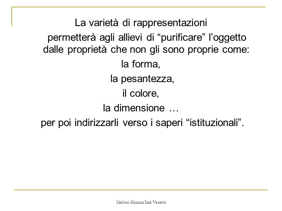 Meloni Gianna Irre Veneto La varietà di rappresentazioni permetterà agli allievi di purificare loggetto dalle proprietà che non gli sono proprie come: la forma, la pesantezza, il colore, la dimensione … per poi indirizzarli verso i saperi istituzionali.