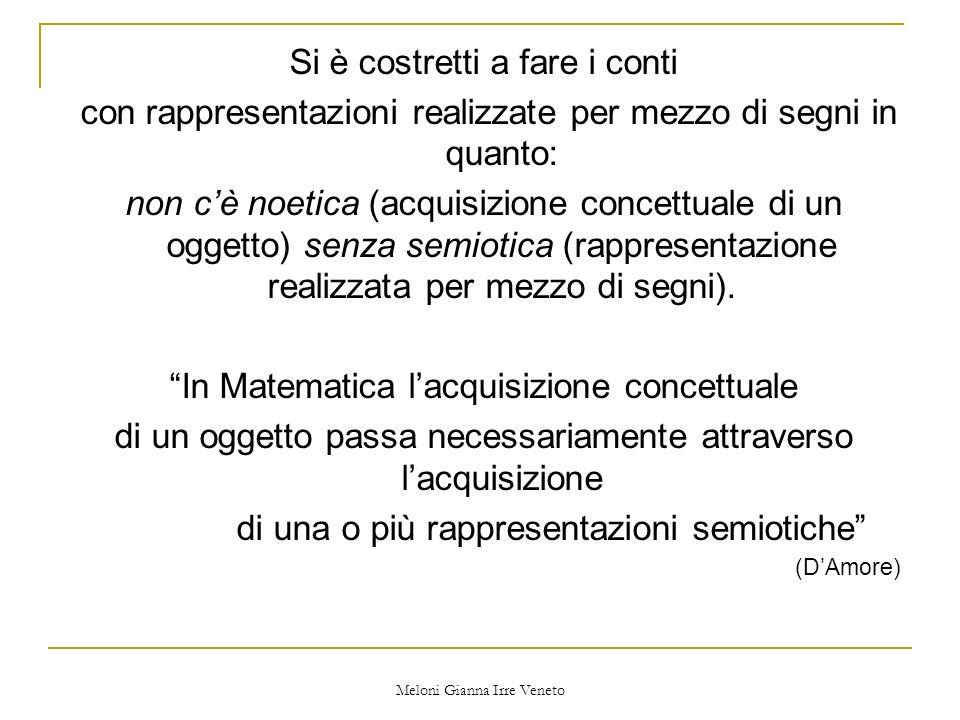 Meloni Gianna Irre Veneto Si è costretti a fare i conti con rappresentazioni realizzate per mezzo di segni in quanto: non cè noetica (acquisizione concettuale di un oggetto) senza semiotica (rappresentazione realizzata per mezzo di segni).