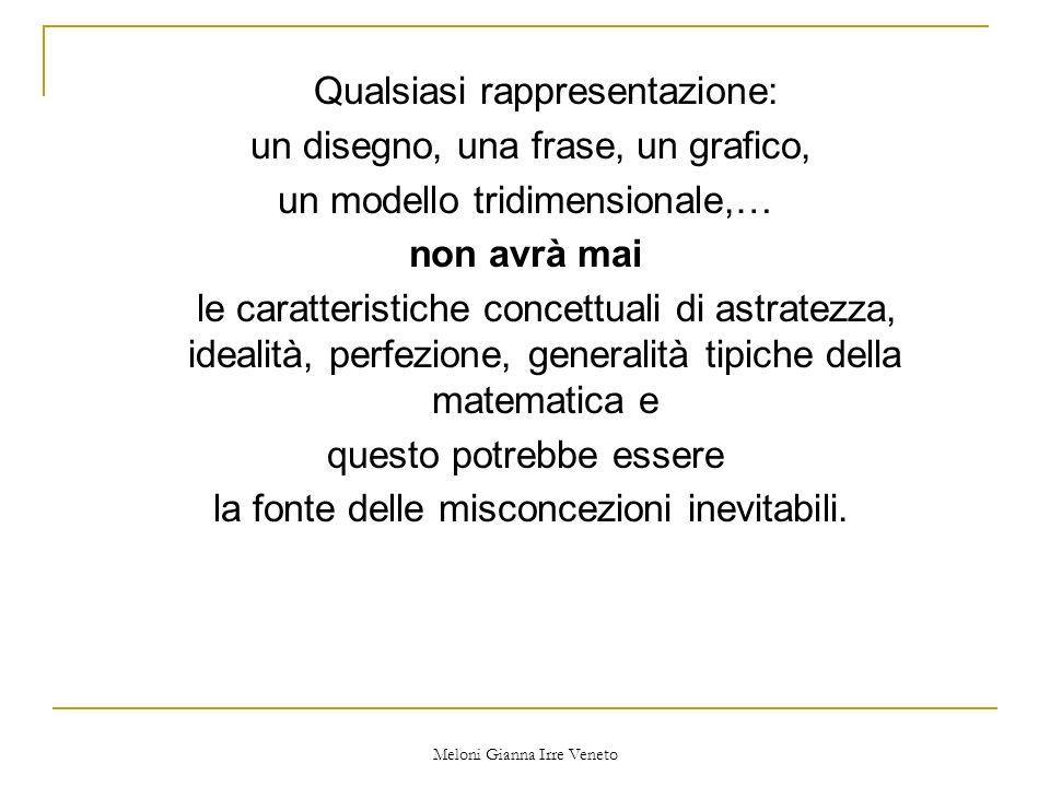 Meloni Gianna Irre Veneto Qualsiasi rappresentazione: un disegno, una frase, un grafico, un modello tridimensionale,… non avrà mai le caratteristiche concettuali di astratezza, idealità, perfezione, generalità tipiche della matematica e questo potrebbe essere la fonte delle misconcezioni inevitabili.