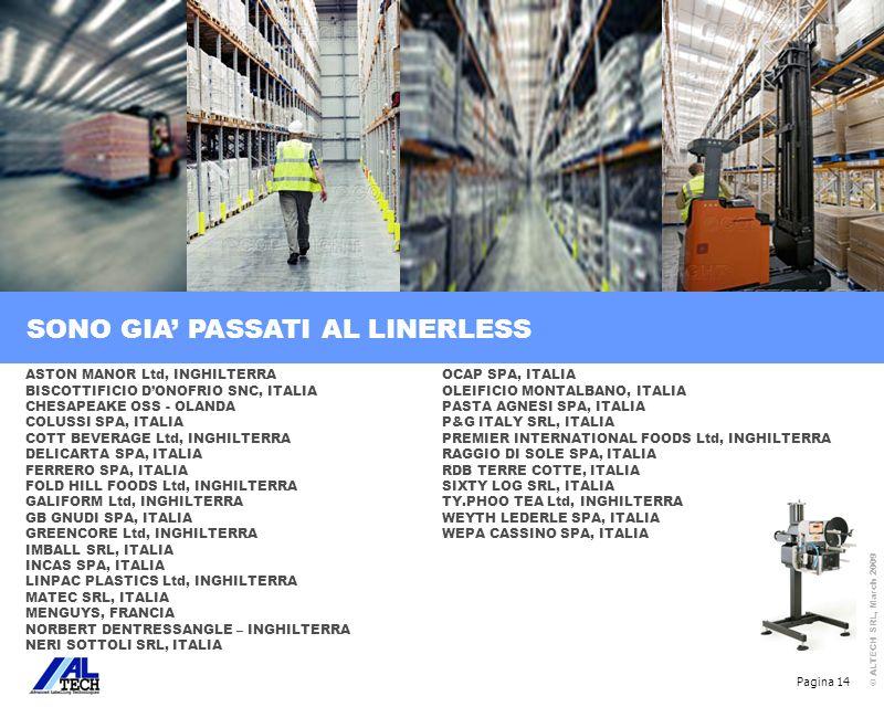 Pagina 14 © ALTECH SRL, March 2009 ASTON MANOR Ltd, INGHILTERRA BISCOTTIFICIO DONOFRIO SNC, ITALIA CHESAPEAKE OSS - OLANDA COLUSSI SPA, ITALIA COTT BE