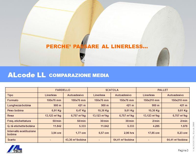 Pagina 3 © ALTECH SRL, March 2009 FARDELLOSCATOLAPALLET Tipo LinerlessAutoadesivoLinerlessAutoadesivoLinerlessAutoadesivo Formato100x76 mm 150x76 mm 1