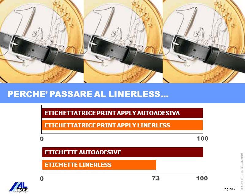 Pagina 8 © ALTECH SRL, March 2009 0,30/m 2 RIBBON (10.000 m 2 ) ETICHETTE 100 x 97 mm, 1 Mln pz - 10.000 m 2 * 0,30/m 2 0,60/m 2 ** 0,45/m 2 * COSTO ETICHETTE/ANNO 6.000,00 4.365,00* RISPARMIO COSTO ETICHETTE/ANNO 1.635,00 = - 27,25% RISPARMIO COSTO ETICHETTE/3 anni (3 Mln pz) 4.905,00 * 1 Mln etichette autoadesive 100 x 97 mm= 10.000 m 2 * 1 Mln etichette linerless 100 x 97 mm = 9.700 m 2 ** prezzo medio di mercato per etichette autoadesive neutre in carta INDICE COSTI AUTOADESIVOLINERLESS