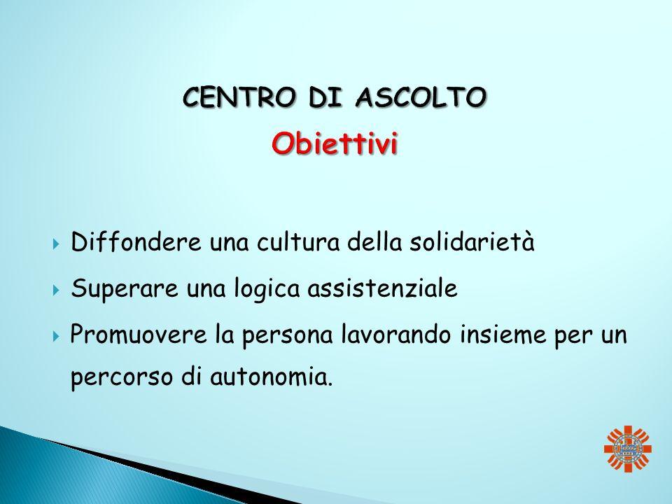 Diffondere una cultura della solidarietà Superare una logica assistenziale Promuovere la persona lavorando insieme per un percorso di autonomia.