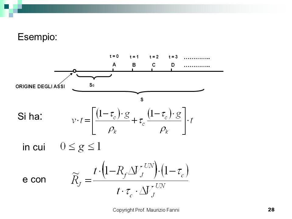 Copyright Prof. Maurizio Fanni28 BCD A Esempio: Si ha : ………….. t = 0 t = 1t = 2t = 3 ………….. S0S0 S in cui e con t = 0 ORIGINE DEGLI ASSI