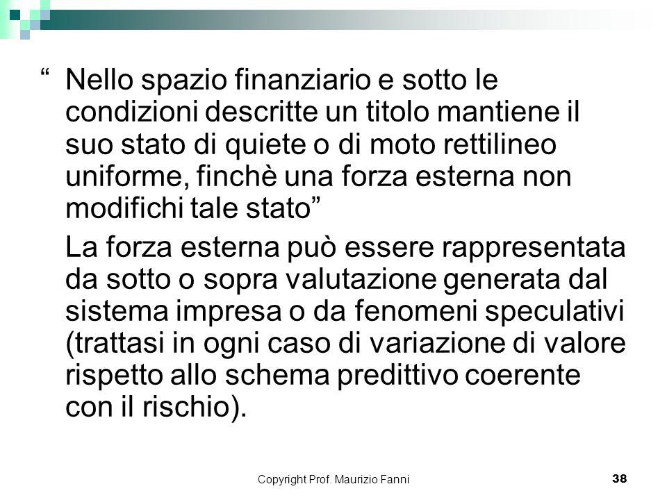 Copyright Prof. Maurizio Fanni38 Nello spazio finanziario e sotto le condizioni descritte un titolo mantiene il suo stato di quiete o di moto rettilin