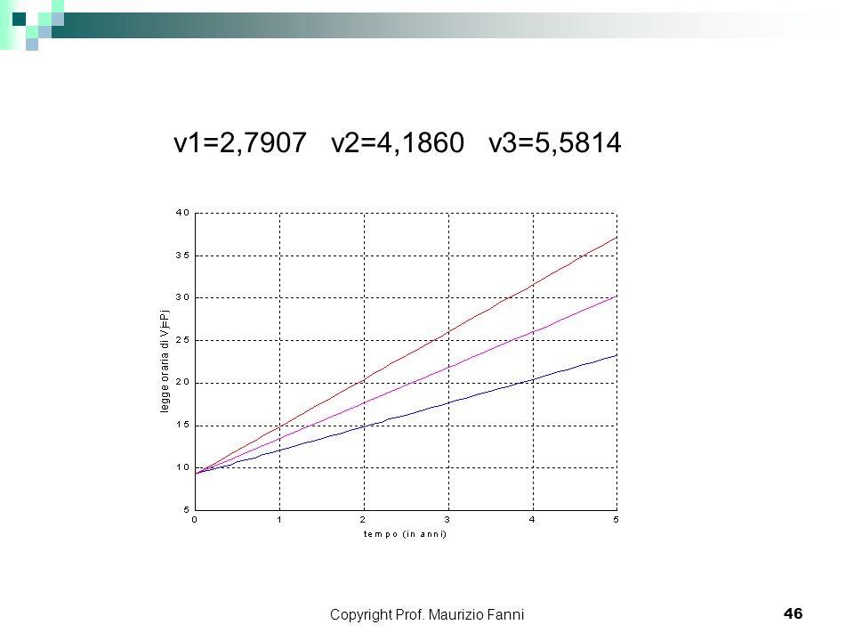 Copyright Prof. Maurizio Fanni46 v1=2,7907 v2=4,1860 v3=5,5814