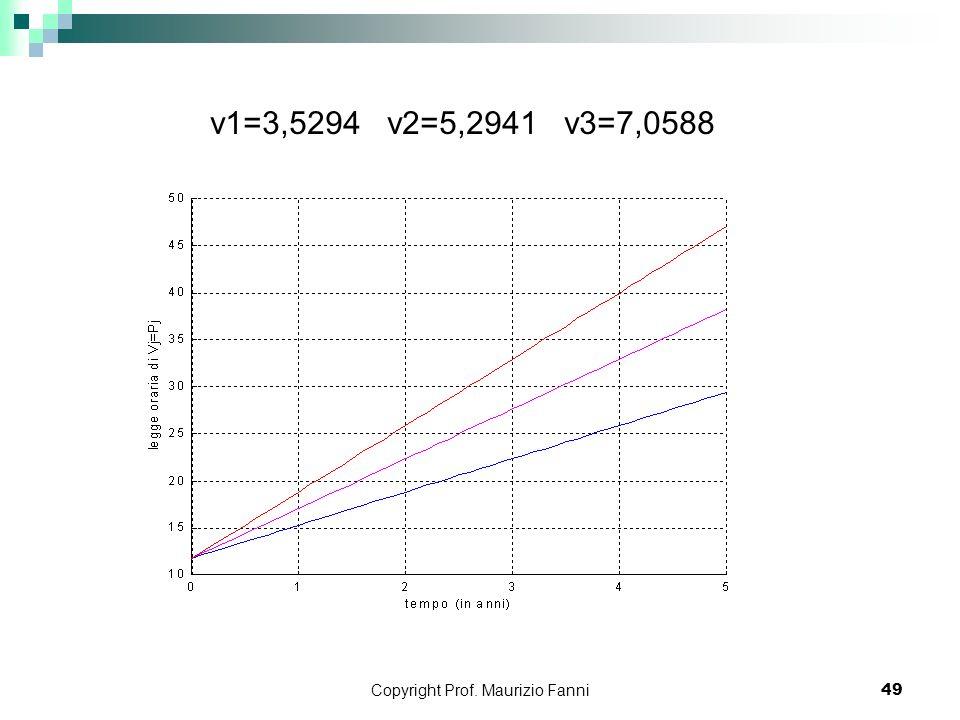 Copyright Prof. Maurizio Fanni49 v1=3,5294 v2=5,2941 v3=7,0588