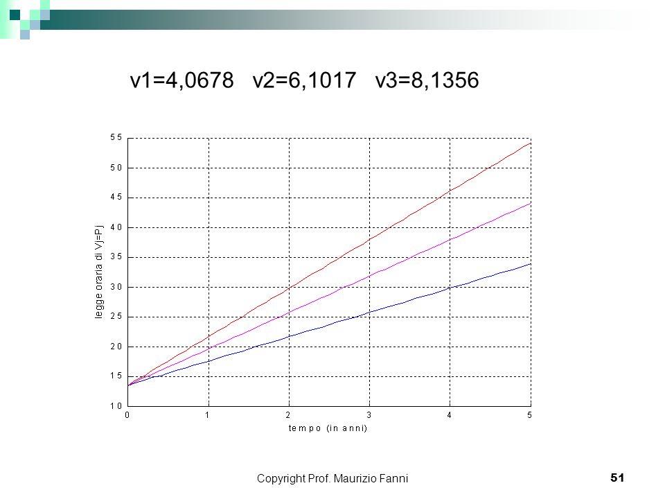 Copyright Prof. Maurizio Fanni51 v1=4,0678 v2=6,1017 v3=8,1356