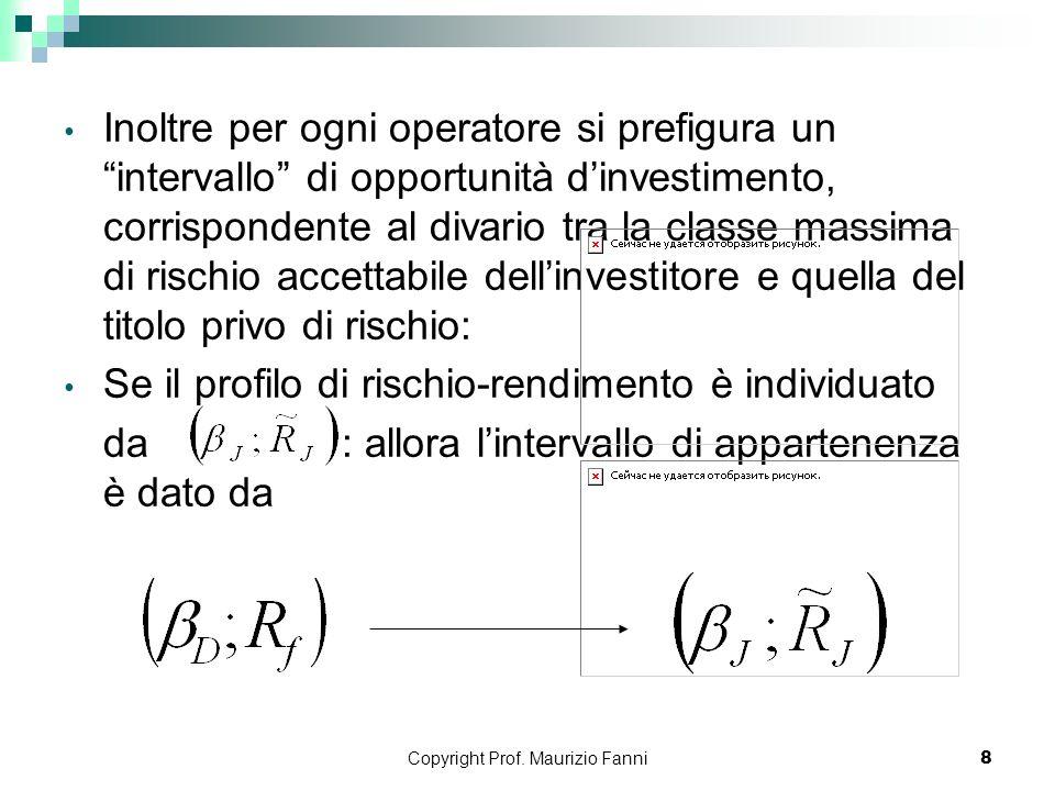 Copyright Prof. Maurizio Fanni8 Inoltre per ogni operatore si prefigura un intervallo di opportunità dinvestimento, corrispondente al divario tra la c