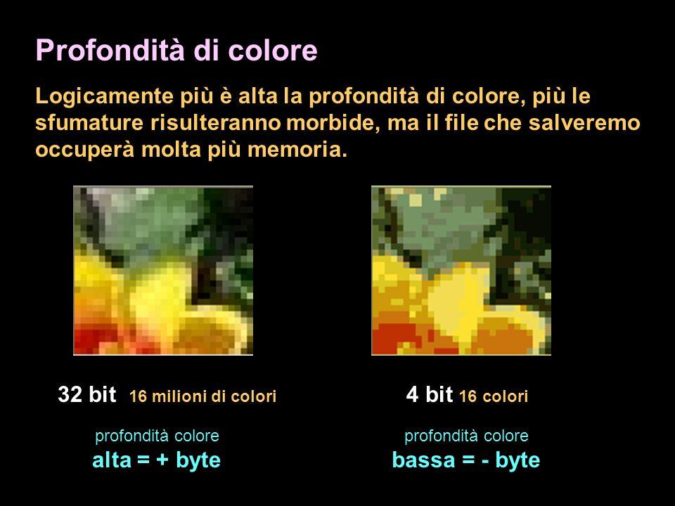 Profondità di colore Logicamente più è alta la profondità di colore, più le sfumature risulteranno morbide, ma il file che salveremo occuperà molta pi