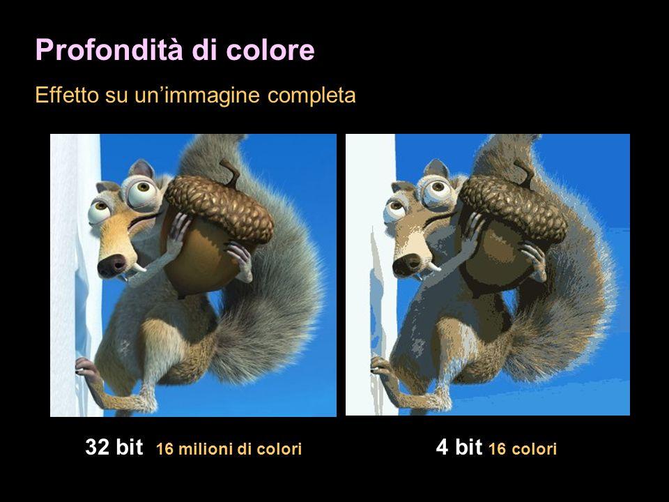 Profondità di colore Effetto su unimmagine completa 4 bit 16 colori 32 bit 16 milioni di colori