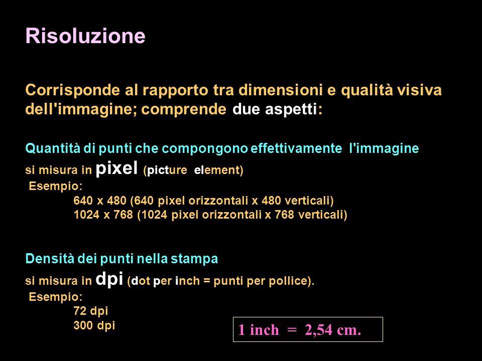 Risoluzione Corrisponde al rapporto tra dimensioni e qualità visiva dell'immagine; comprende due aspetti: Quantità di punti che compongono effettivame