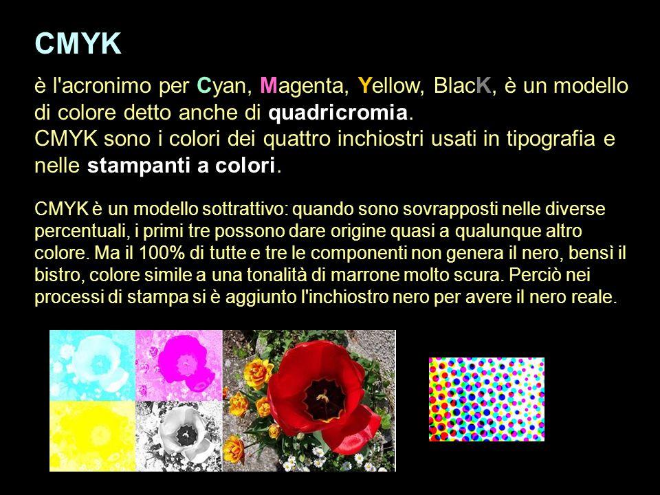CMYK è l'acronimo per Cyan, Magenta, Yellow, BlacK, è un modello di colore detto anche di quadricromia. CMYK sono i colori dei quattro inchiostri usat