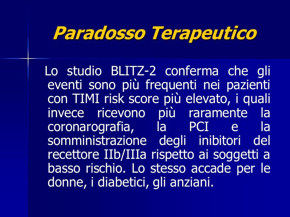 Paradosso Terapeutico Lo studio BLITZ-2 conferma che gli eventi sono più frequenti nei pazienti con TIMI risk score più elevato, i quali invece ricevo