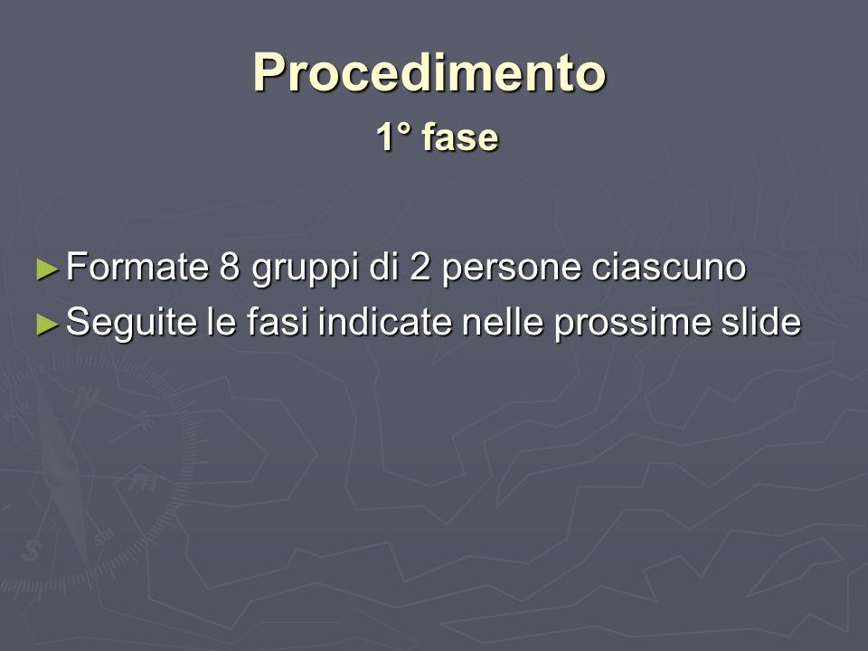 Procedimento 2° fase Raccogliete le informazioni su internet (v.