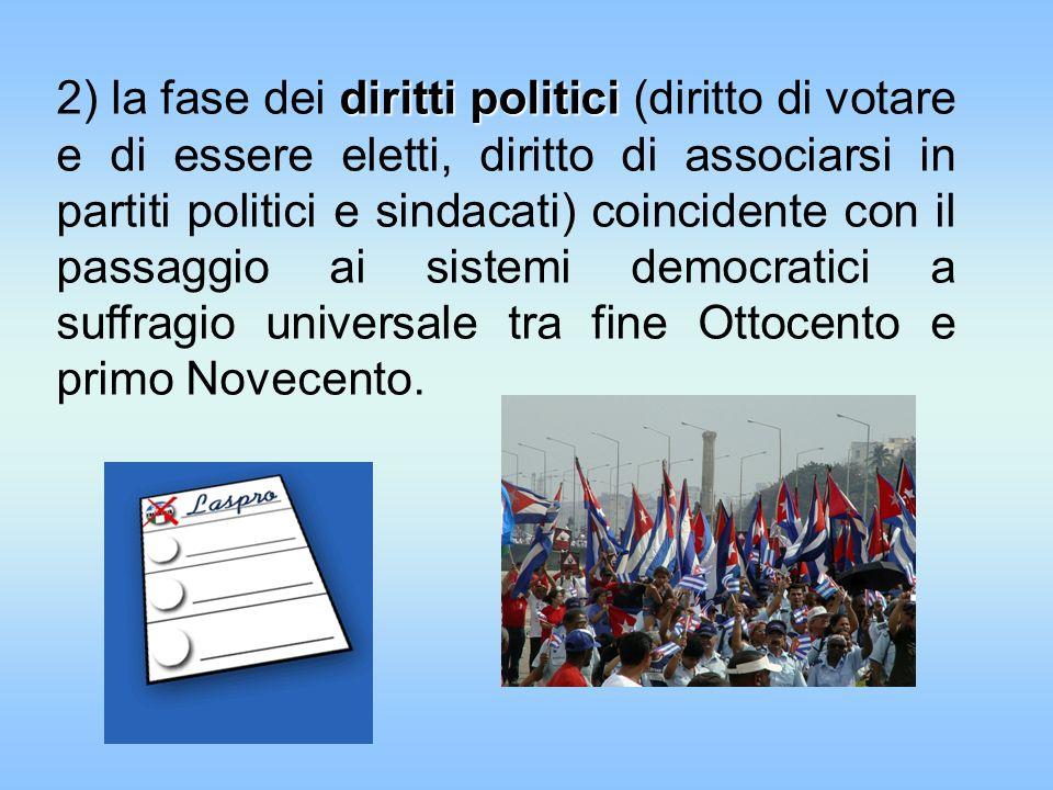 diritti politici 2) la fase dei diritti politici (diritto di votare e di essere eletti, diritto di associarsi in partiti politici e sindacati) coincid