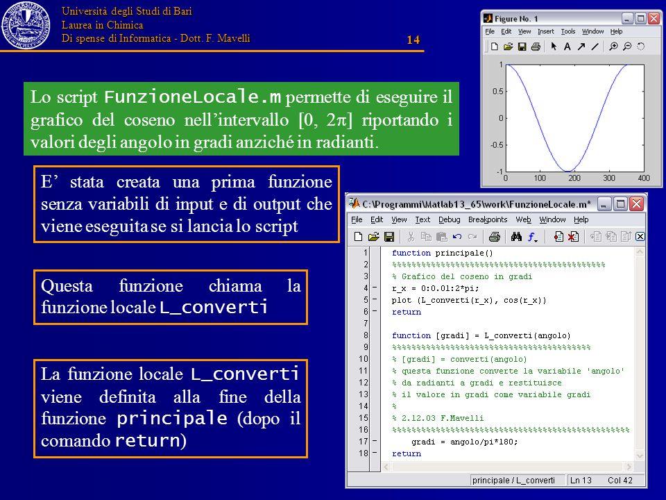 Università degli Studi di Bari Laurea in Chimica Di spense di Informatica - Dott. F. Mavelli 14 Lo script FunzioneLocale.m permette di eseguire il gra
