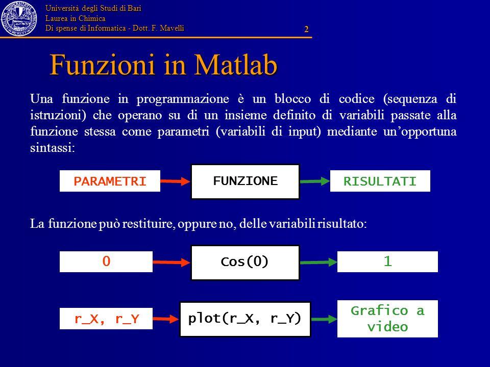 Università degli Studi di Bari Laurea in Chimica Di spense di Informatica - Dott. F. Mavelli 2 Funzioni in Matlab Funzioni in Matlab Una funzione in p